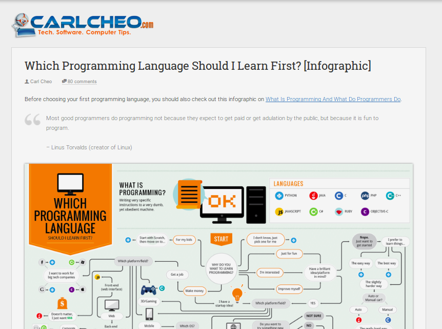 http://carlcheo.com/startcoding